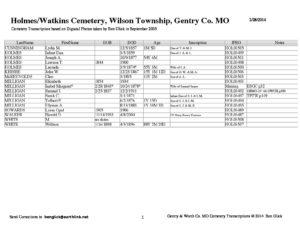 Holmes-Watkins Cemetery, Wilson Twp., Gentry Co., Missouri