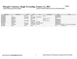 Murphy Cemetery, Bogle Twp., Gentry Co., Missouri
