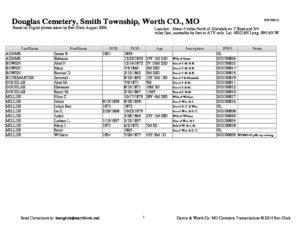 Douglas Cemetery, Smith Twp., Worth Co., Missouri
